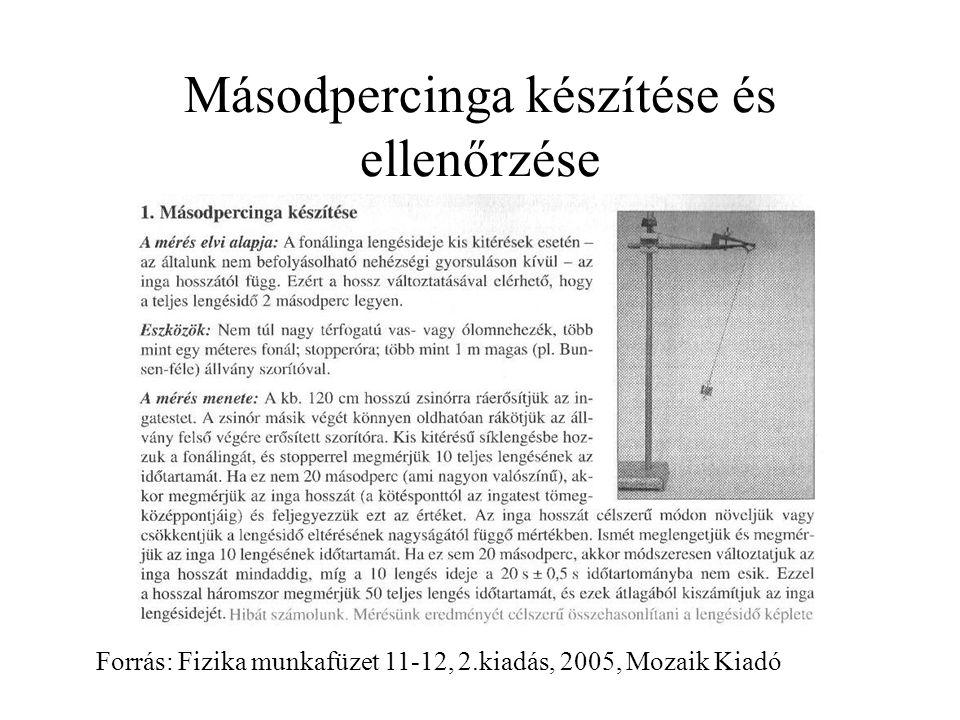 Másodpercinga készítése és ellenőrzése Forrás: Fizika munkafüzet 11-12, 2.kiadás, 2005, Mozaik Kiadó