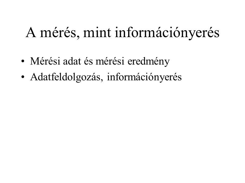 A mérés, mint információnyerés Mérési adat és mérési eredmény Adatfeldolgozás, információnyerés