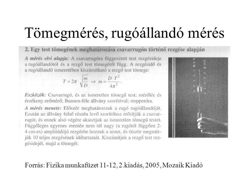 Tömegmérés, rugóállandó mérés Forrás: Fizika munkafüzet 11-12, 2.kiadás, 2005, Mozaik Kiadó