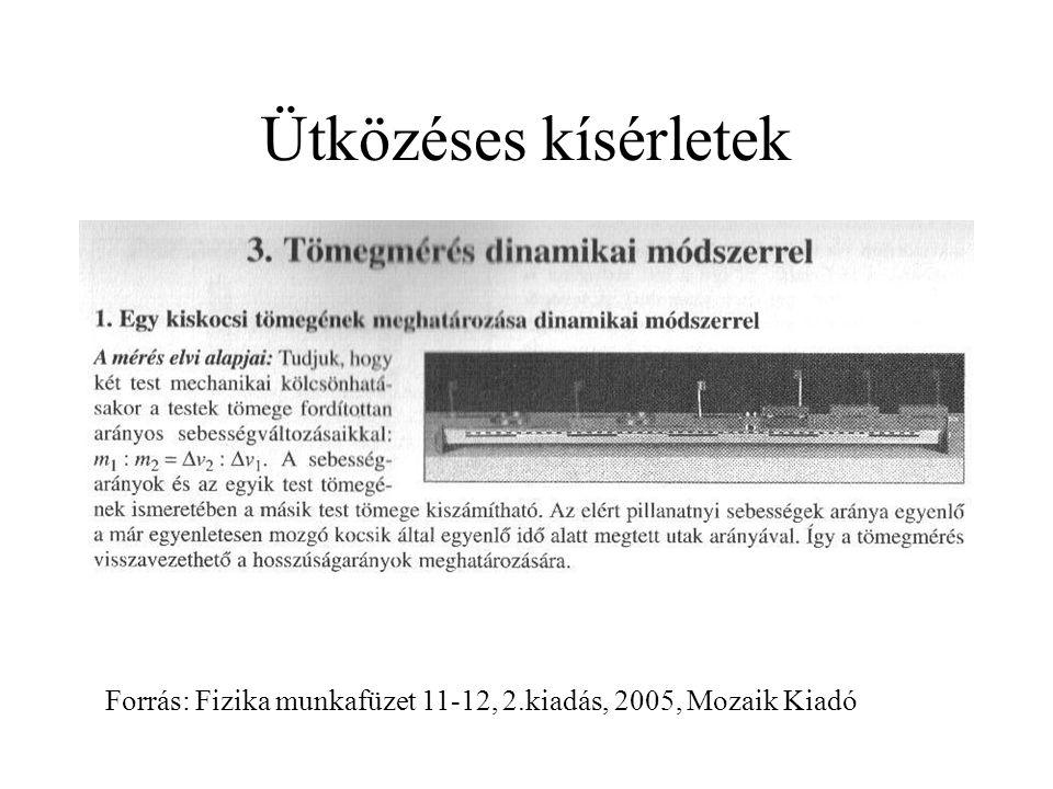 Ütközéses kísérletek Forrás: Fizika munkafüzet 11-12, 2.kiadás, 2005, Mozaik Kiadó