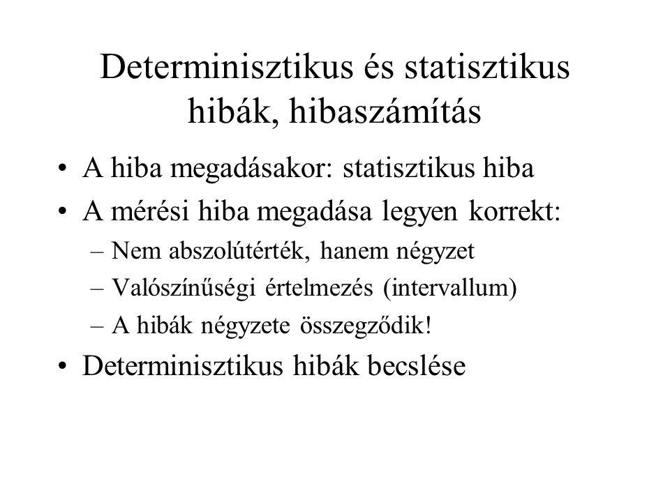 Determinisztikus és statisztikus hibák, hibaszámítás A hiba megadásakor: statisztikus hiba A mérési hiba megadása legyen korrekt: –Nem abszolútérték, hanem négyzet –Valószínűségi értelmezés (intervallum) –A hibák négyzete összegződik.