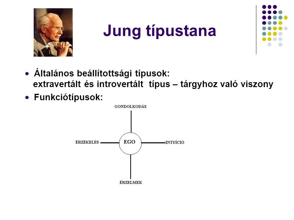 Jung típustana  Általános beállítottsági típusok: extravertált és introvertált típus – tárgyhoz való viszony  Funkciótípusok: