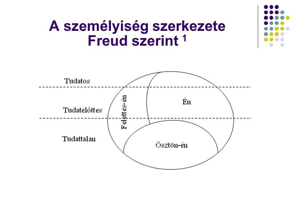 A személyiség szerkezete Freud szerint 1 Topográfiai/topológiai modell Strukturális modell
