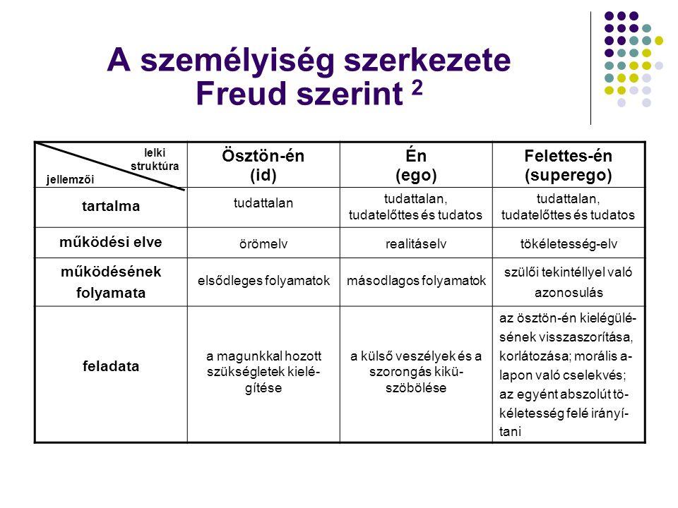 A személyiség szerkezete Freud szerint 2 Ösztön-én (id) Én (ego) Felettes-én (superego) tartalma tudattalan tudattalan, tudatelőttes és tudatos működési elve örömelvrealitáselvtökéletesség-elv működésének folyamata elsődleges folyamatokmásodlagos folyamatok szülői tekintéllyel való azonosulás feladata a magunkkal hozott szükségletek kielé- gítése a külső veszélyek és a szorongás kikü- szöbölése az ösztön-én kielégülé- sének visszaszorítása, korlátozása; morális a- lapon való cselekvés; az egyént abszolút tö- kéletesség felé irányí- tani lelki struktúra jellemzői