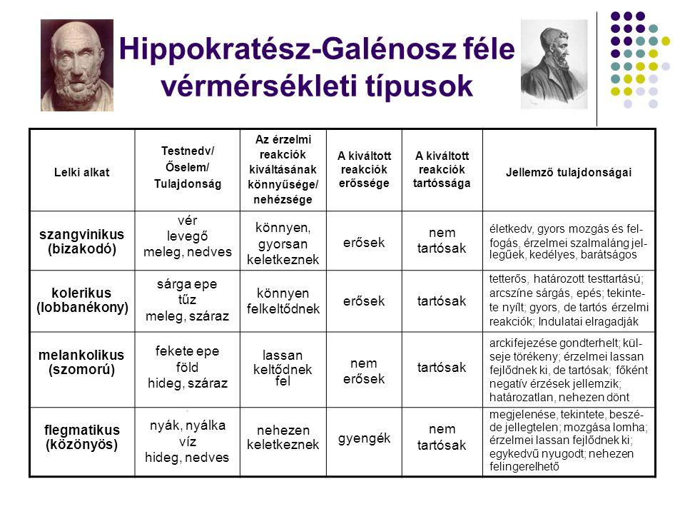 Hippokratész-Galénosz féle vérmérsékleti típusok Lelki alkat Testnedv/ Őselem/ Tulajdonság Az érzelmi reakciók kiváltásának könnyűsége/ nehézsége A ki