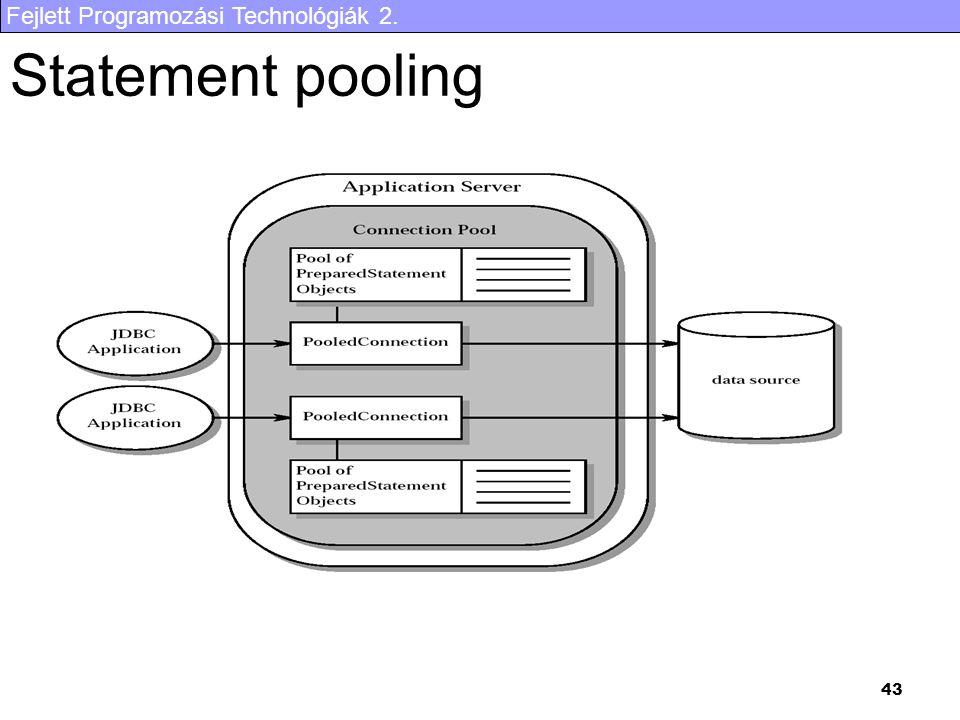 Fejlett Programozási Technológiák 2. 43 Statement pooling