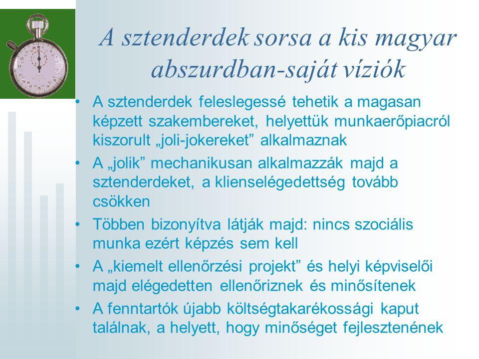 """A sztenderdek sorsa a kis magyar abszurdban-saját víziók A sztenderdek feleslegessé tehetik a magasan képzett szakembereket, helyettük munkaerőpiacról kiszorult """"joli-jokereket alkalmaznak A """"jolik mechanikusan alkalmazzák majd a sztenderdeket, a klienselégedettség tovább csökken Többen bizonyítva látják majd: nincs szociális munka ezért képzés sem kell A """"kiemelt ellenőrzési projekt és helyi képviselői majd elégedetten ellenőriznek és minősítenek A fenntartók újabb költségtakarékossági kaput találnak, a helyett, hogy minőséget fejlesztenének"""