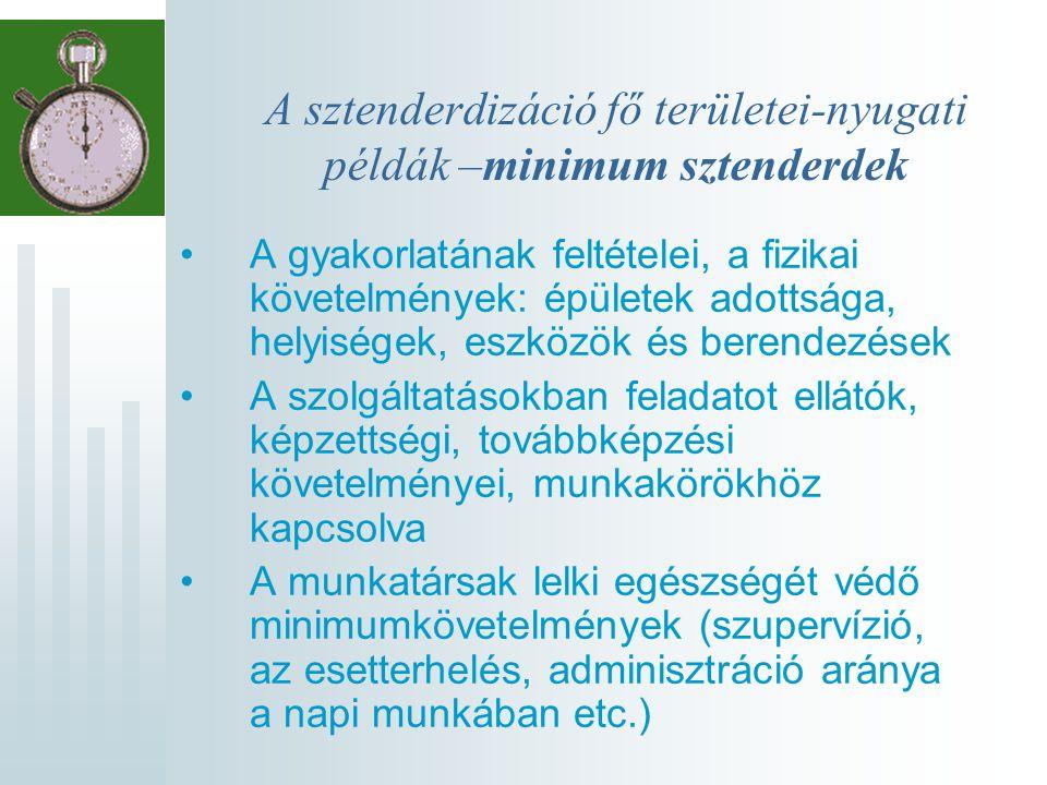 A sztenderdizáció fő területei-nyugati példák –minimum sztenderdek A gyakorlatának feltételei, a fizikai követelmények: épületek adottsága, helyiségek, eszközök és berendezések A szolgáltatásokban feladatot ellátók, képzettségi, továbbképzési követelményei, munkakörökhöz kapcsolva A munkatársak lelki egészségét védő minimumkövetelmények (szupervízió, az esetterhelés, adminisztráció aránya a napi munkában etc.)
