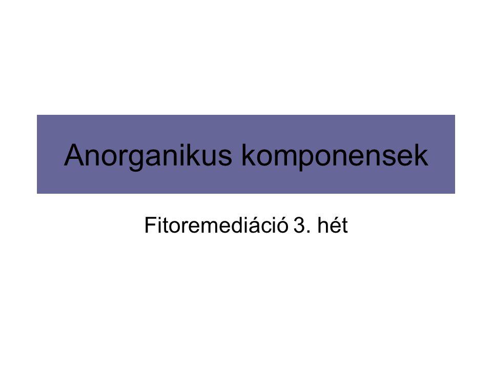 Anorganikus komponensek Fitoremediáció 3. hét