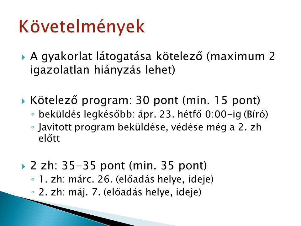  A gyakorlat látogatása kötelező (maximum 2 igazolatlan hiányzás lehet)  Kötelező program: 30 pont (min. 15 pont) ◦ beküldés legkésőbb: ápr. 23. hét