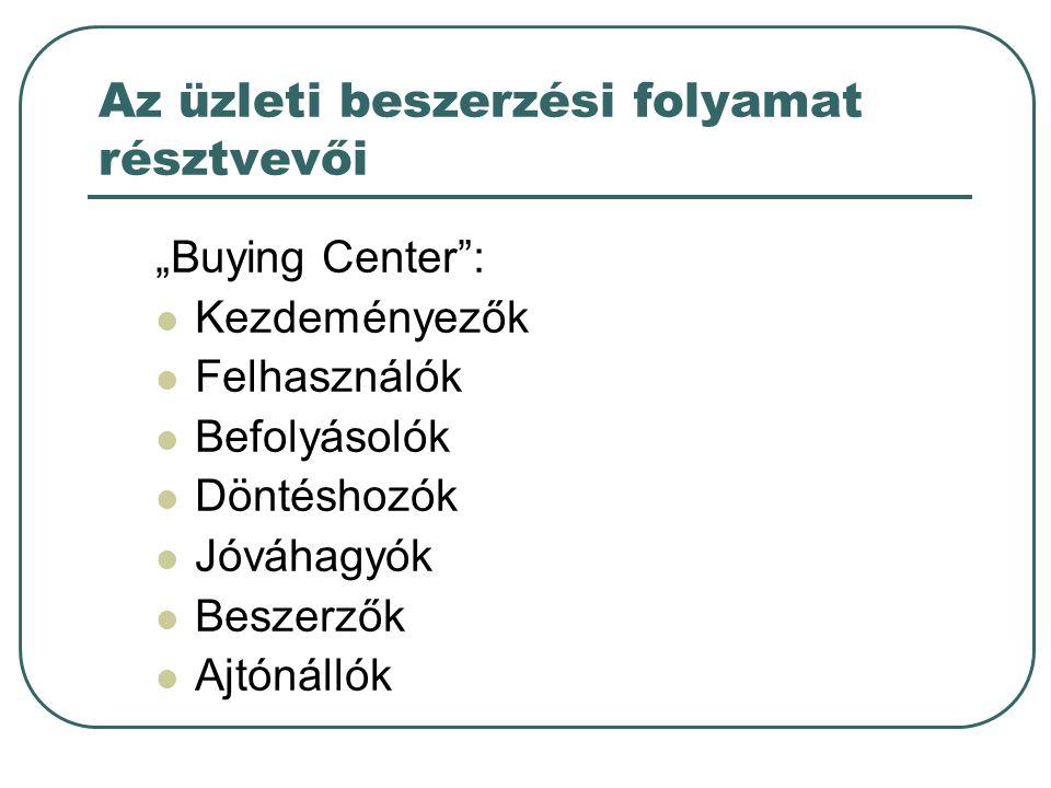 """Az üzleti beszerzési folyamat résztvevői """"Buying Center"""": Kezdeményezők Felhasználók Befolyásolók Döntéshozók Jóváhagyók Beszerzők Ajtónállók"""