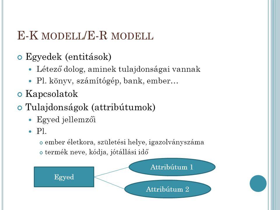 E-K MODELL /E-R MODELL Egyedek (entitások) Létező dolog, aminek tulajdonságai vannak Pl. könyv, számítógép, bank, ember… Kapcsolatok Tulajdonságok (at