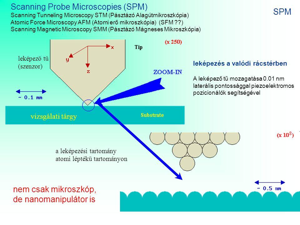 Scanning Probe Microscopies (SPM) Scanning Tunneling Microscopy STM (Pásztázó Alagútmikroszkópia) Atomic Force Microscopy AFM (Atomi erő mikroszkópia)