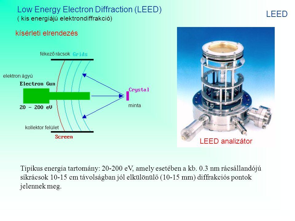 elektron ágyú fékező rácsok minta kollektor felület kísérleti elrendezés Low Energy Electron Diffraction (LEED) ( kis energiájú elektrondiffrakció) LE