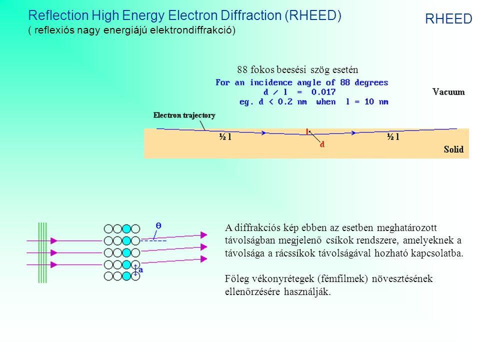 RHEED 88 fokos beesési szög esetén Reflection High Energy Electron Diffraction (RHEED) ( reflexiós nagy energiájú elektrondiffrakció) A diffrakciós ké
