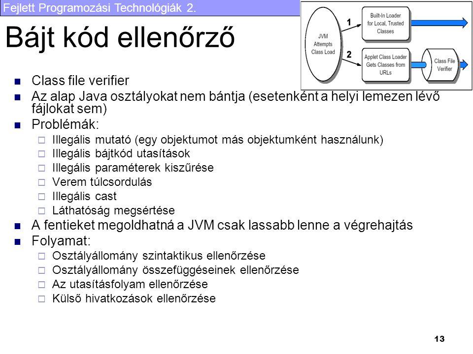 Fejlett Programozási Technológiák 2. 13 Bájt kód ellenőrző Class file verifier Az alap Java osztályokat nem bántja (esetenként a helyi lemezen lévő fá