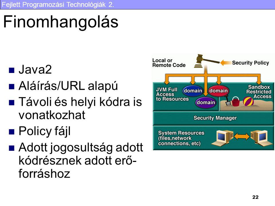Fejlett Programozási Technológiák 2. 22 Finomhangolás Java2 Aláírás/URL alapú Távoli és helyi kódra is vonatkozhat Policy fájl Adott jogosultság adott