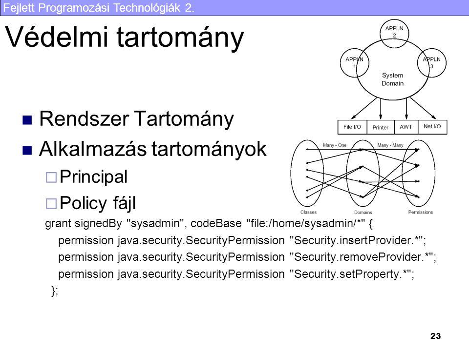 Fejlett Programozási Technológiák 2. 23 Védelmi tartomány Rendszer Tartomány Alkalmazás tartományok  Principal  Policy fájl grant signedBy