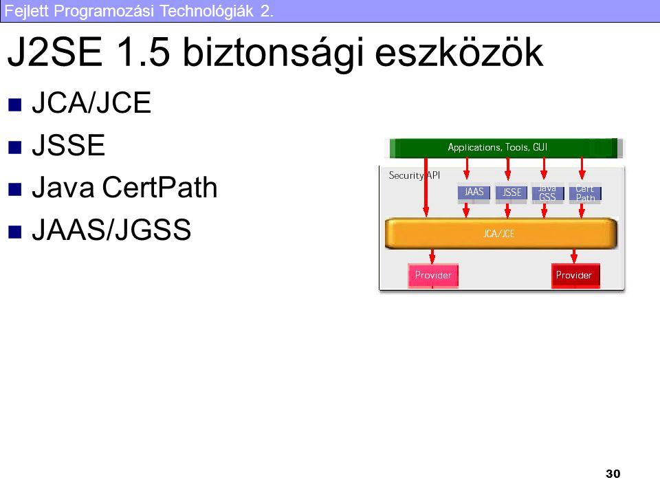 Fejlett Programozási Technológiák 2. 30 J2SE 1.5 biztonsági eszközök JCA/JCE JSSE Java CertPath JAAS/JGSS
