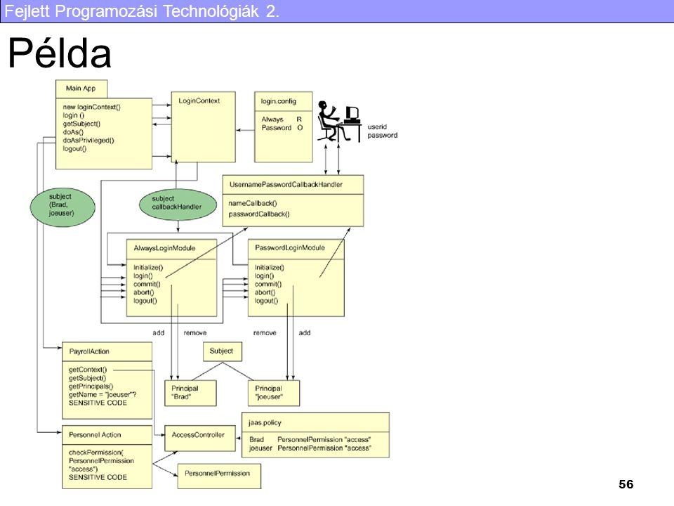 Fejlett Programozási Technológiák 2. 56 Példa