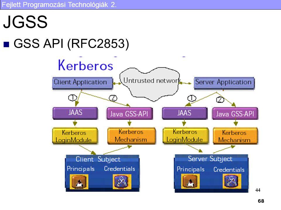 Fejlett Programozási Technológiák 2. 68 JGSS GSS API (RFC2853)