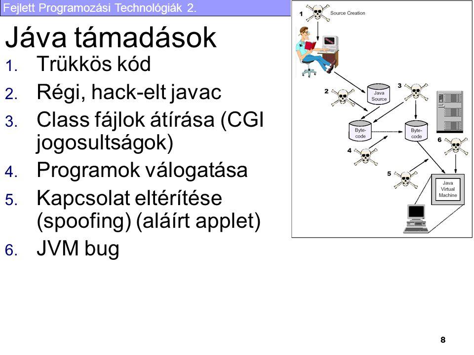 Fejlett Programozási Technológiák 2. 8 Jáva támadások 1. Trükkös kód 2. Régi, hack-elt javac 3. Class fájlok átírása (CGI jogosultságok) 4. Programok