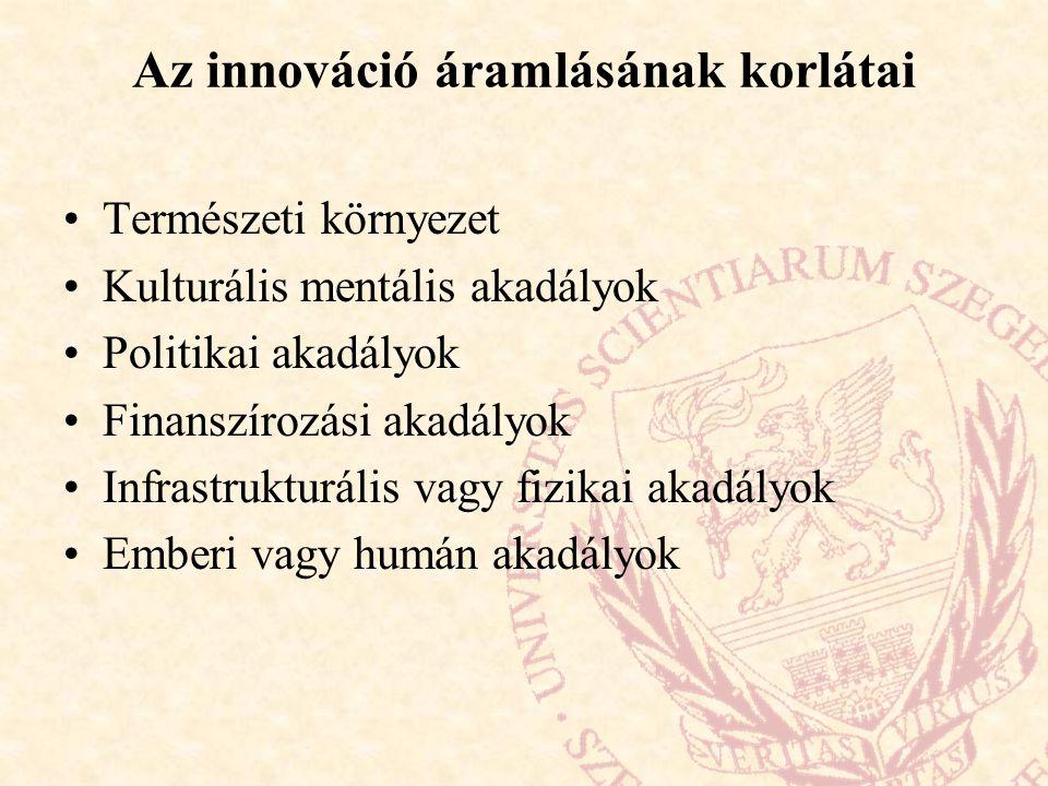 Az innováció áramlásának korlátai Természeti környezet Kulturális mentális akadályok Politikai akadályok Finanszírozási akadályok Infrastrukturális vagy fizikai akadályok Emberi vagy humán akadályok