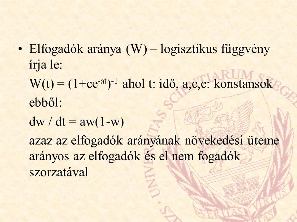 Elfogadók aránya (W) – logisztikus függvény írja le: W(t) = (1+ce -at ) -1 ahol t: idő, a,c,e: konstansok ebből: dw / dt = aw(1-w) azaz az elfogadók arányának növekedési üteme arányos az elfogadók és el nem fogadók szorzatával