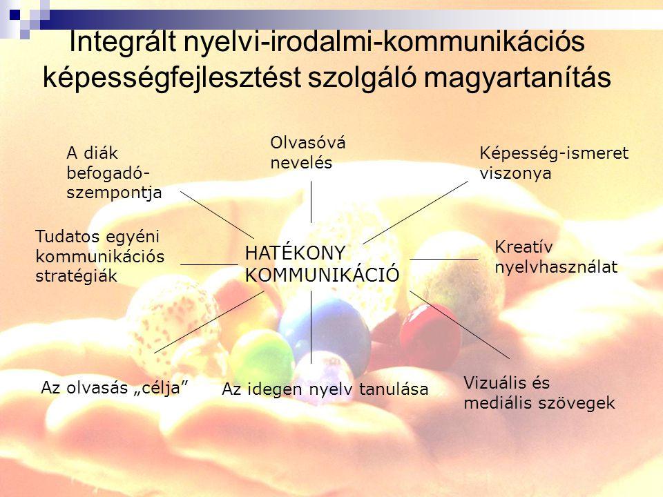 """Integrált nyelvi-irodalmi-kommunikációs képességfejlesztést szolgáló magyartanítás Olvasóvá nevelés A diák befogadó- szempontja Tudatos egyéni kommunikációs stratégiák Az olvasás """"célja Az idegen nyelv tanulása Vizuális és mediális szövegek Kreatív nyelvhasználat Képesség-ismeret viszonya HATÉKONY KOMMUNIKÁCIÓ"""