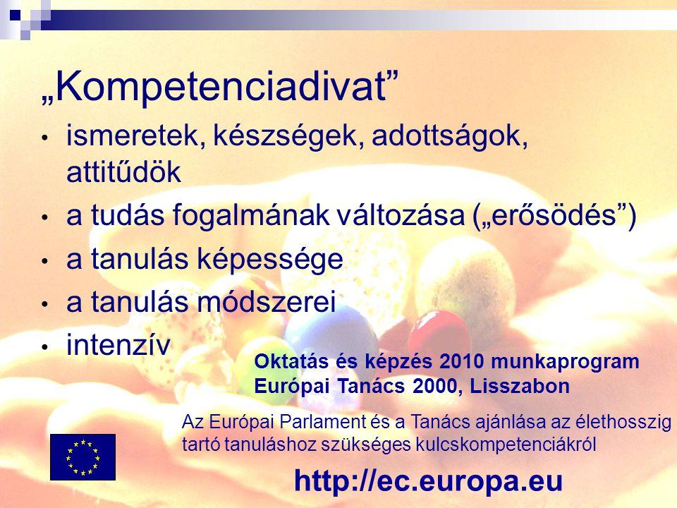 """""""Kompetenciadivat ismeretek, készségek, adottságok, attitűdök a tudás fogalmának változása (""""erősödés ) a tanulás képessége a tanulás módszerei intenzív Oktatás és képzés 2010 munkaprogram Európai Tanács 2000, Lisszabon Az Európai Parlament és a Tanács ajánlása az élethosszig tartó tanuláshoz szükséges kulcskompetenciákról http://ec.europa.eu"""