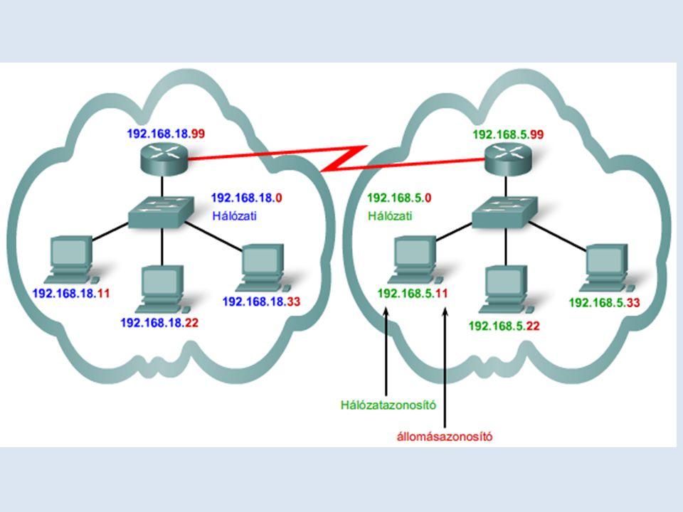 Alhálózati maszk Minden IP cím két részből áll.