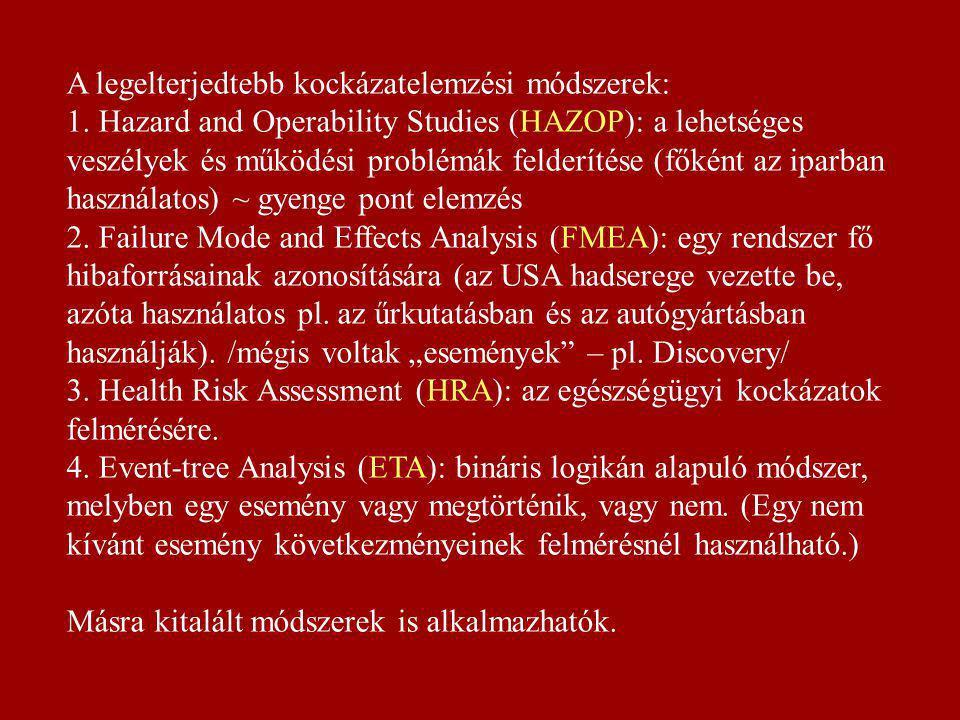 A legelterjedtebb kockázatelemzési módszerek: 1. Hazard and Operability Studies (HAZOP): a lehetséges veszélyek és működési problémák felderítése (fők