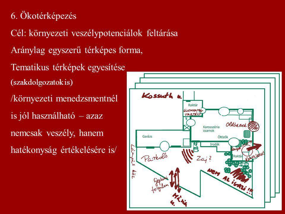 6. Ökotérképezés Cél: környezeti veszélypotenciálok feltárása Aránylag egyszerű térképes forma, Tematikus térképek egyesítése (szakdolgozatok is) /kör