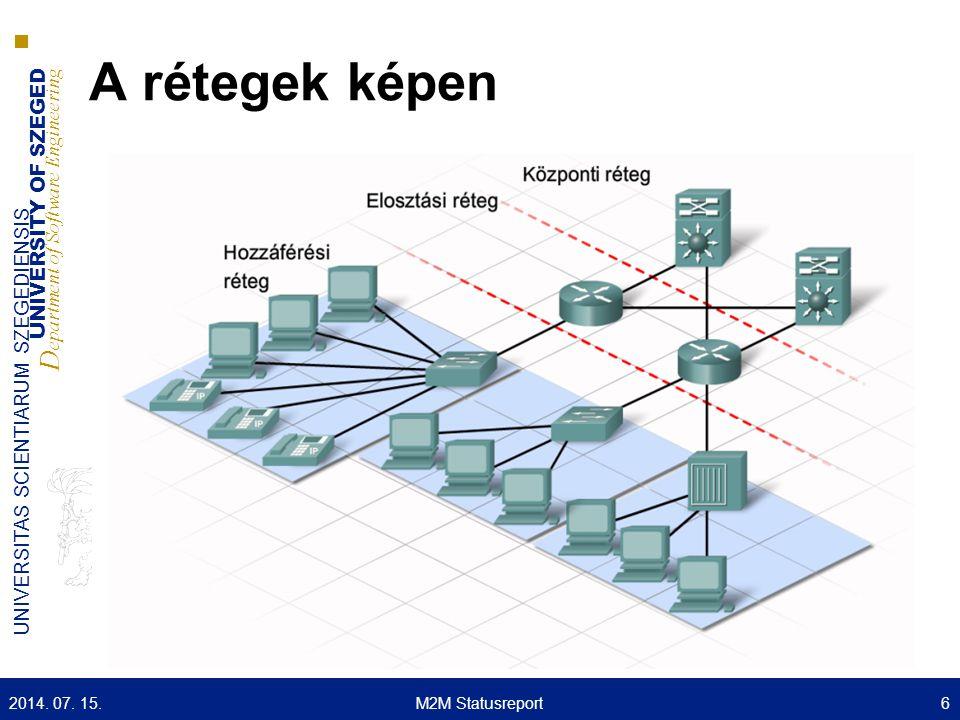 UNIVERSITY OF SZEGED D epartment of Software Engineering UNIVERSITAS SCIENTIARUM SZEGEDIENSIS Logikai címzés  Itt köszönnek be az IP címek  A hierarchikus felépítést valósítják meg  Az IP cím részletes felépítésébe még nem megyünk bele, ez lesz egy későbbi gyakorlaton  Ha a MAC cím egy személy neve, akkor az IP cím lehet az emberkénk lakcíme 2014.