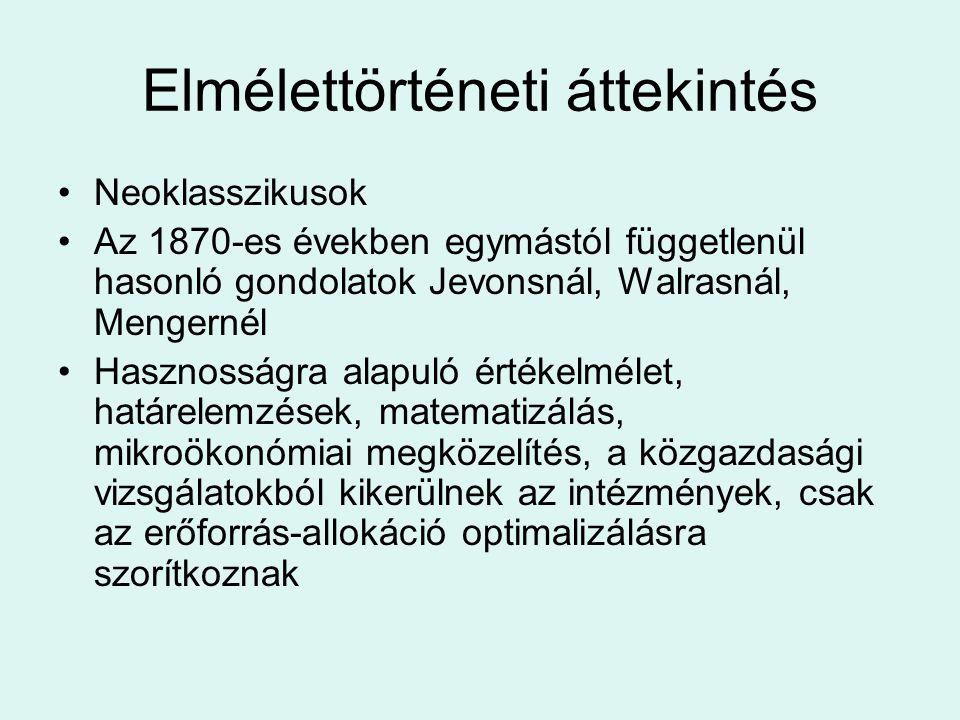 Elmélettörténeti áttekintés Neoklasszikusok Az 1870-es években egymástól függetlenül hasonló gondolatok Jevonsnál, Walrasnál, Mengernél Hasznosságra a