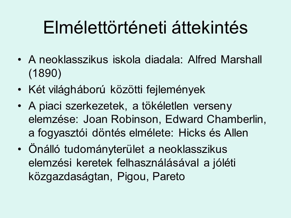 Elmélettörténeti áttekintés A neoklasszikus iskola diadala: Alfred Marshall (1890) Két világháború közötti fejlemények A piaci szerkezetek, a tökéletl