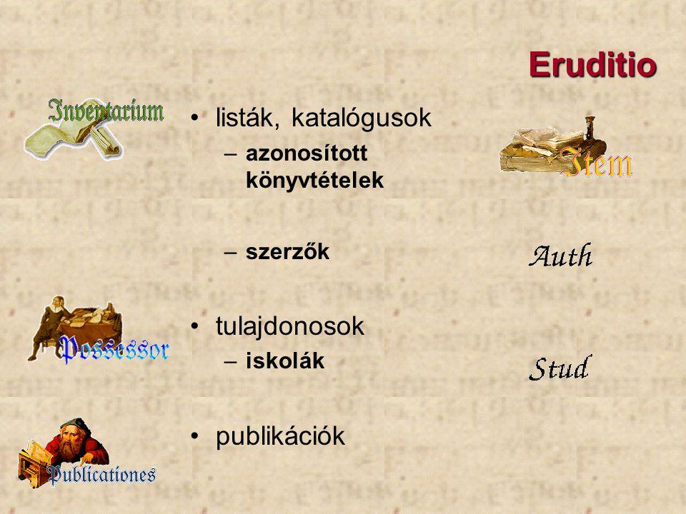 Eruditio listák, katalógusok –azonosított könyvtételek –szerzők tulajdonosok –iskolák publikációk