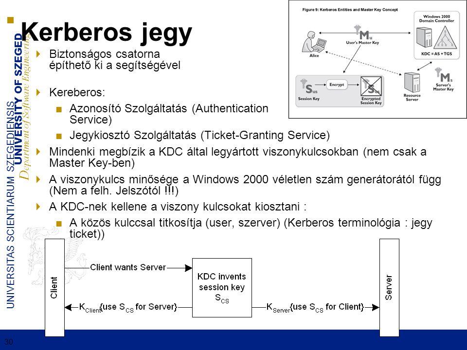 UNIVERSITY OF SZEGED D epartment of Software Engineering UNIVERSITAS SCIENTIARUM SZEGEDIENSIS 30 Kerberos jegy  Biztonságos csatorna építhető ki a segítségével  Kereberos: ■Azonosító Szolgáltatás (Authentication Service) ■Jegykiosztó Szolgáltatás (Ticket-Granting Service)  Mindenki megbízik a KDC által legyártott viszonykulcsokban (nem csak a Master Key-ben)  A viszonykulcs minősége a Windows 2000 véletlen szám generátorától függ (Nem a felh.