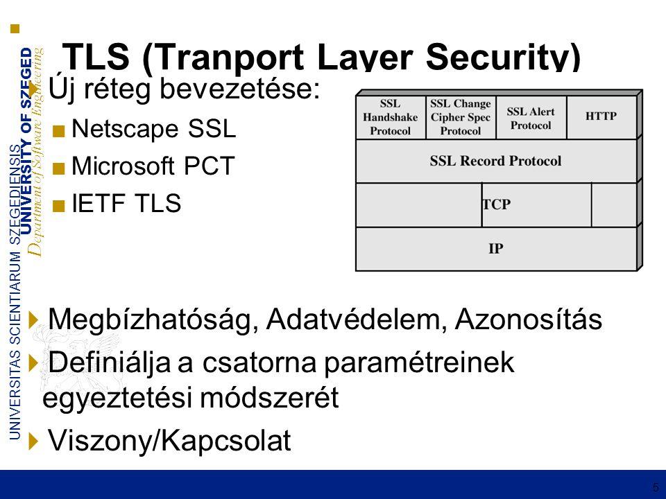 UNIVERSITY OF SZEGED D epartment of Software Engineering UNIVERSITAS SCIENTIARUM SZEGEDIENSIS 6 TLS felosztása I.