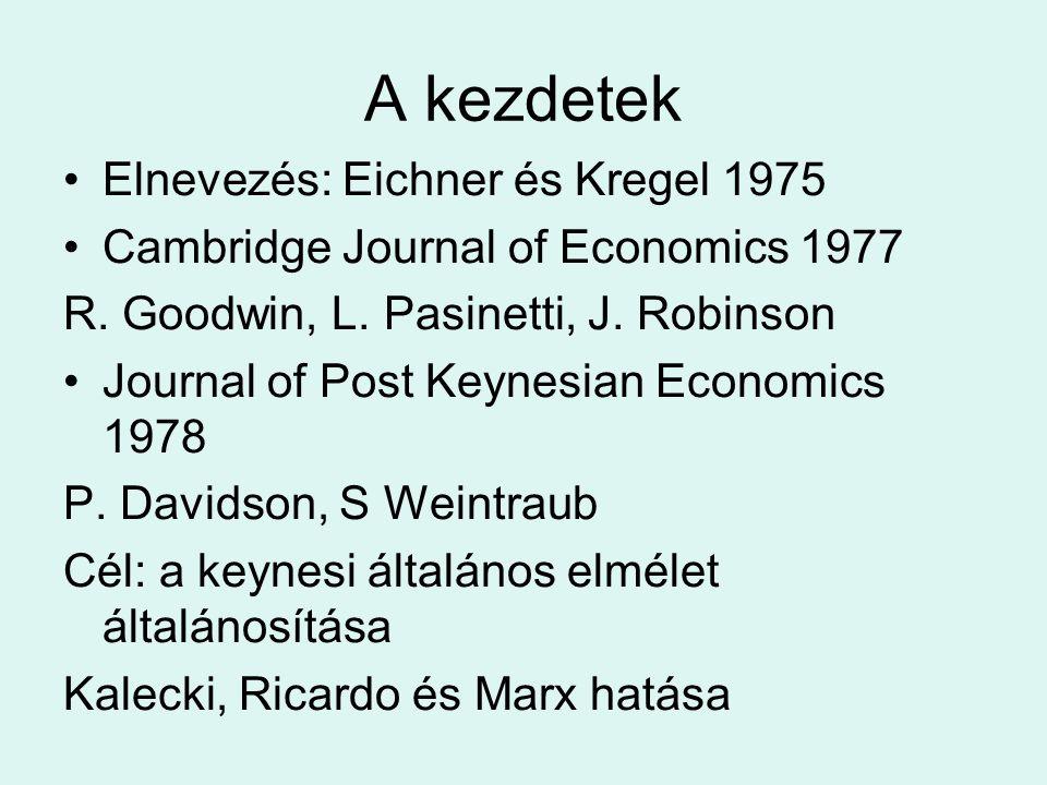 A kezdetek Elnevezés: Eichner és Kregel 1975 Cambridge Journal of Economics 1977 R. Goodwin, L. Pasinetti, J. Robinson Journal of Post Keynesian Econo