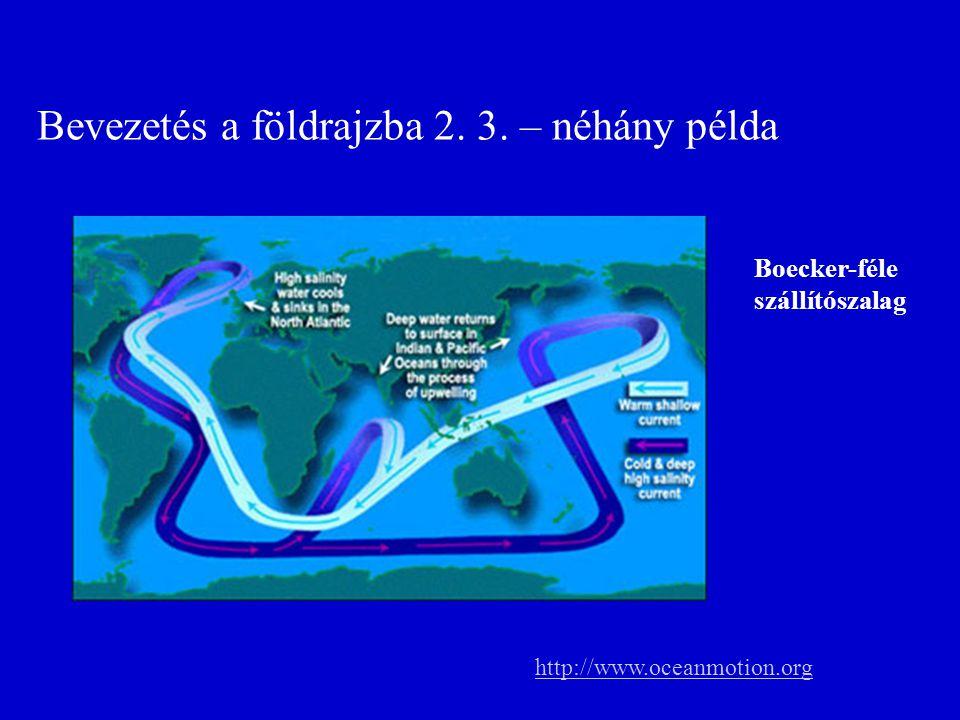 Boecker-féle szállítószalag http://www.oceanmotion.org