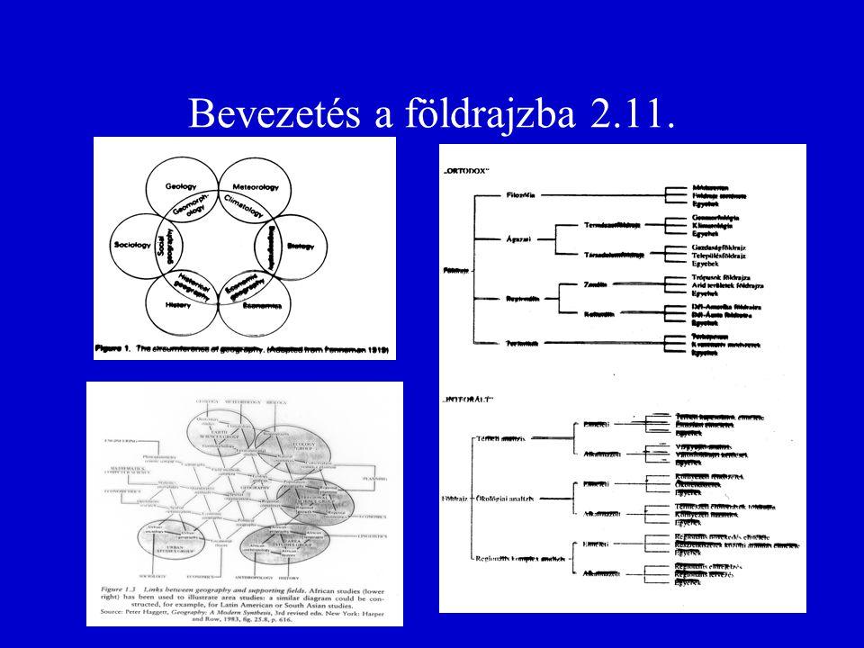Bevezetés a földrajzba 2.11.