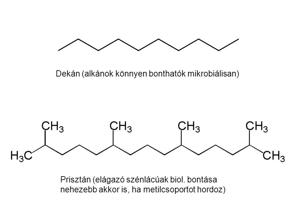 Dekán (alkánok könnyen bonthatók mikrobiálisan) Prisztán (elágazó szénlácúak biol. bontása nehezebb akkor is, ha metilcsoportot hordoz)