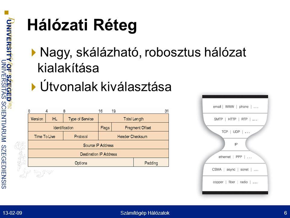 UNIVERSITY OF SZEGED D epartment of Software Engineering UNIVERSITAS SCIENTIARUM SZEGEDIENSIS Szállítási Réteg  Adatfolyam kezelése, darabolása  Dedikált összeköttetések biztosítása  Forgalomszabályozása 13-02-097Számítógép Hálózatok