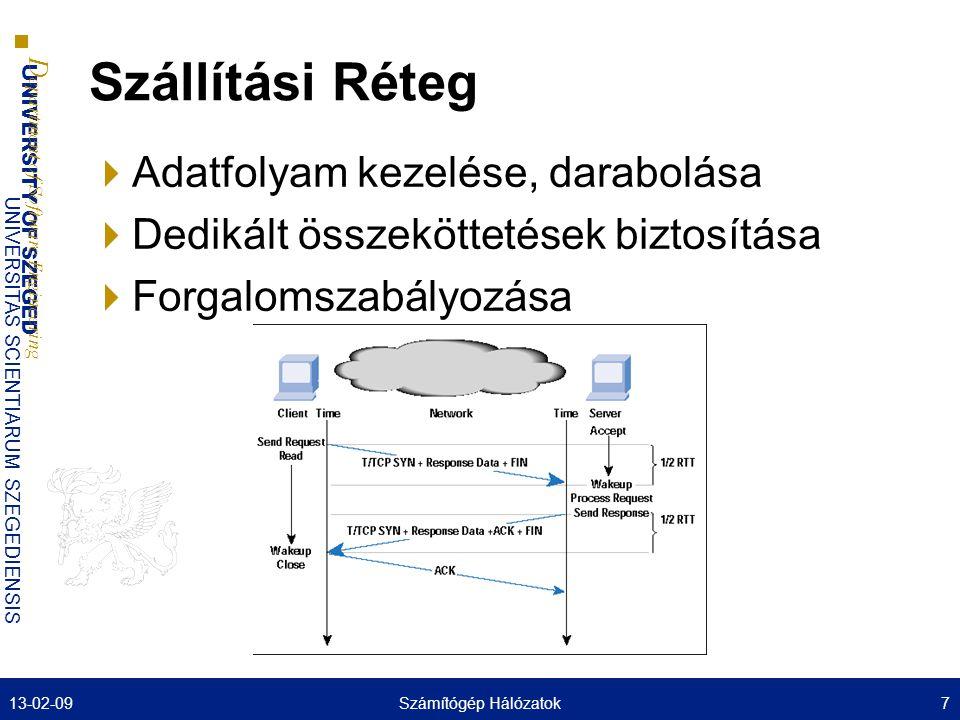UNIVERSITY OF SZEGED D epartment of Software Engineering UNIVERSITAS SCIENTIARUM SZEGEDIENSIS Viszony Réteg  Viszonyok kialakítása  Szinkronizáció  Tranzakciók 13-02-098Számítógép Hálózatok