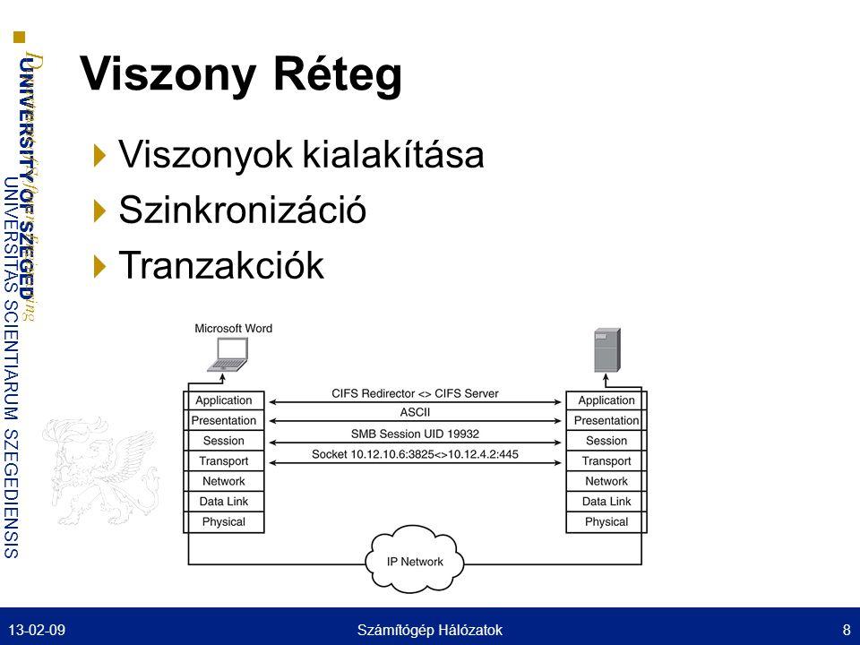 UNIVERSITY OF SZEGED D epartment of Software Engineering UNIVERSITAS SCIENTIARUM SZEGEDIENSIS Példa ■IEEE Project 802 Számítógép Hálózatok