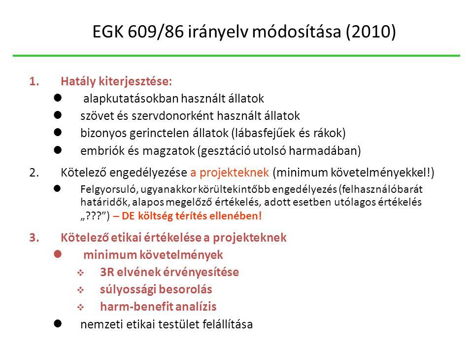 EGK 609/86 irányelv módosítása (2010) 1.Hatály kiterjesztése: alapkutatásokban használt állatok szövet és szervdonorként használt állatok bizonyos ger