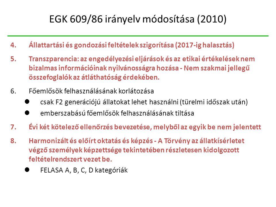 EGK 609/86 irányelv módosítása (2010) 4.Állattartási és gondozási feltételek szigorítása (2017-ig halasztás) 5.Transzparencia: az engedélyezési eljárá