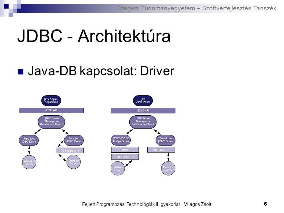 Szegedi Tudományegyetem – Szoftverfejlesztés Tanszék Fejlett Programozási Technológiák II. gyakorlat - Világos Zsolt6 JDBC - Architektúra Java-DB kapc