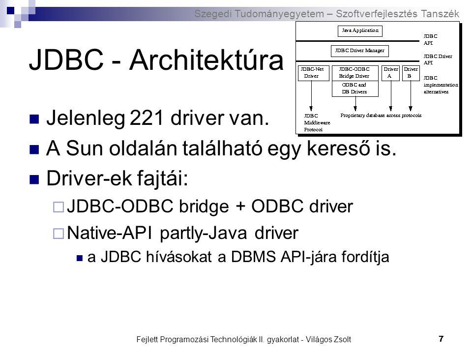 Szegedi Tudományegyetem – Szoftverfejlesztés Tanszék Fejlett Programozási Technológiák II. gyakorlat - Világos Zsolt7 JDBC - Architektúra Jelenleg 221